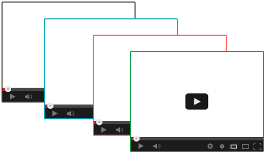 How to Add an iframe Border youtube Video Embed